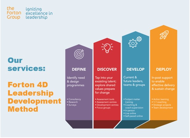 Forton leadership development brochures image